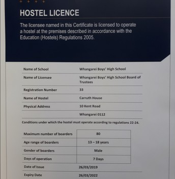Hostel Licence approved once again.