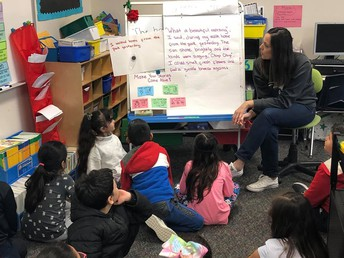 2nd grade writing lesson