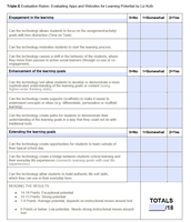 Triple E Printable Rubric for App Evaluation