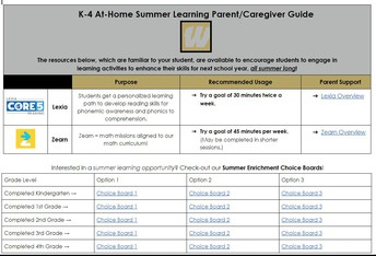 2021 At-Home Summer Learning Parent/Caregiver Guide