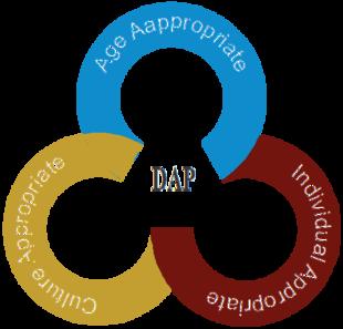 DAP - Developmentally Appropriate Practice