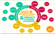 Sessions with Professional Learning Communities: