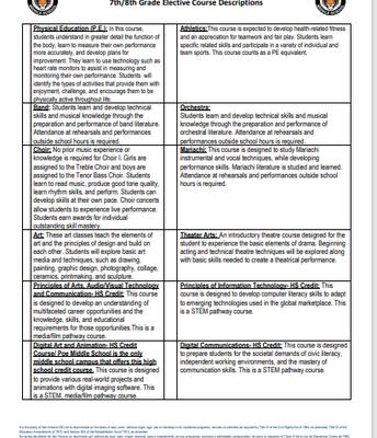 7th - 8th Grade Elective Course Descriptors