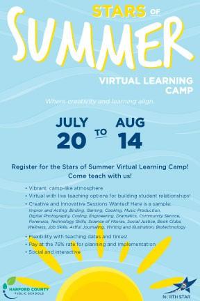 Summer Leadership Opportunities For Teachers