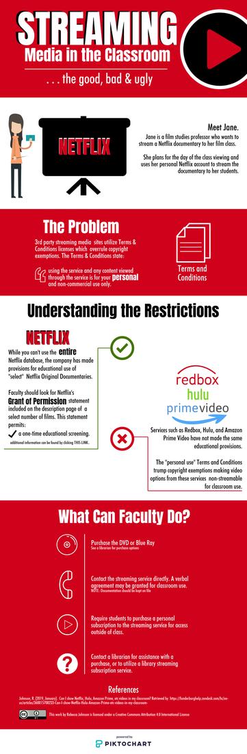 Streaming Media Reminders