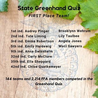 State Greenhand biz First Place Team