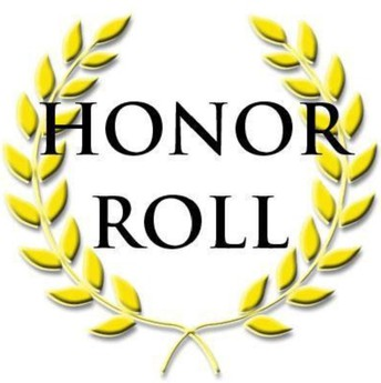 Honor Roll for 2nd Term - Grade 8