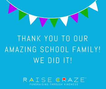 Raise Craze - Results and Thank You!