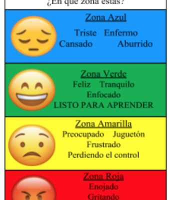 Zones of Regulation in Spanish