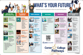 CAREER & COLLEGE READY: What CTE is & isn't