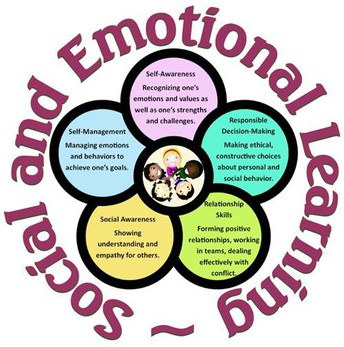 Click Here for Social & Emotional Learning Activities