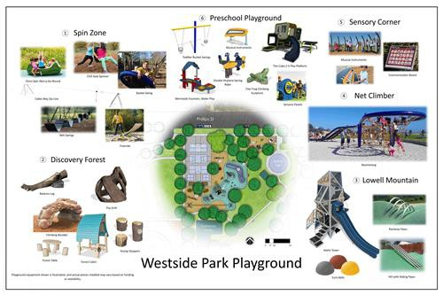 Project Westside Park