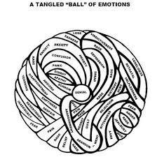 the tangled ball
