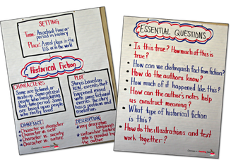 Suggested Ways to Organize Anchor Charts