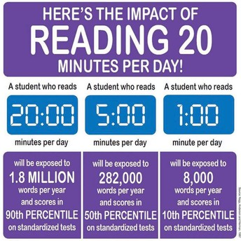 Online Reading Resources for Elementary Students
