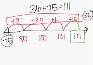 Empty Number Lines