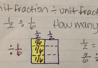 Division Fraction by Fraction