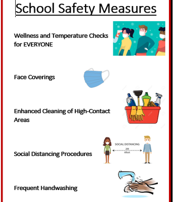 School Safety Measures Poster
