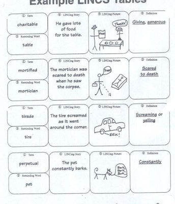Standard Vocabulary