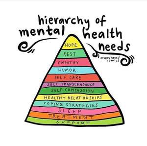 Mental Health Supports & Resources