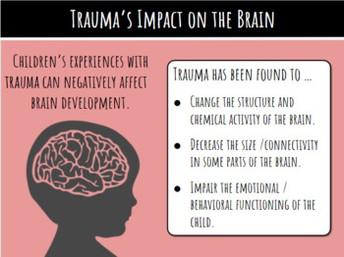 Mark Your Calendar-Trauma, Impact for Children, Impact for Families
