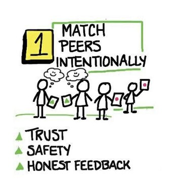 Truth #1: Peer tutors must be matched intentionally so that it can be mutually beneficial.