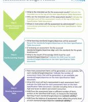 Steps 1-3 of Assessment Design