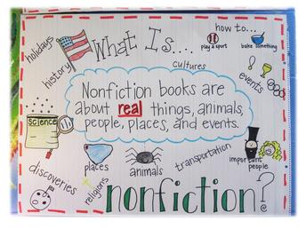 What is Nonfiction? / ¿Qué es No Ficción?