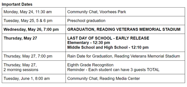 Monday, May 24, 11:30 am  Community Chat, Voorhees Park Tuesday, May 25, 5 & 6 pm Preschool graduation Wednesday, May 26, 7:00 pm GRADUATION, READING VETERANS MEMORIAL STADIUM Thursday, May 27 LAST DAY OF SCHOOL - EARLY RELEASE Elementary - 12:30 pm Middle School and High School - 12:10 pm Thursday, May 27, 7:00 pm Rain Date for Graduation, Reading Veterans Memorial Stadium Thursday, May 27,  2 morning sessions  Eighth Grade Recognition Reminder - Each student can have 3 guests TOTAL Tuesday, June 1, 8:00 am Community Chat, Reading Media Center