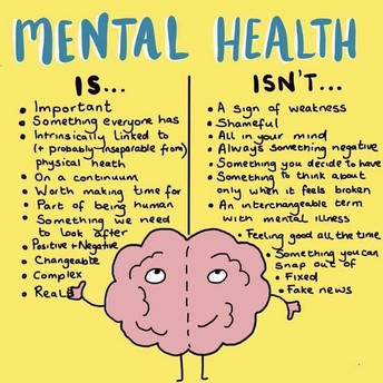 What Mental Health is and isn't