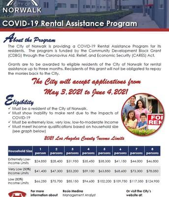 Norwalk Covid-19 Rental Assistance Program