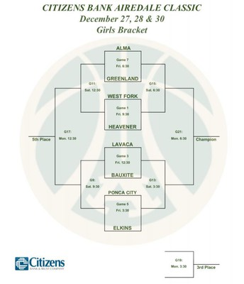 Girls Citizens Bank Airedale Classic