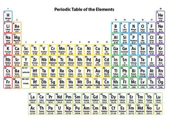 Celebrating 150 years of the Periodic Table