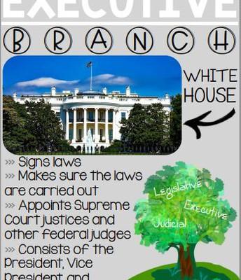 Executive Branch / Poder Ejecutivo
