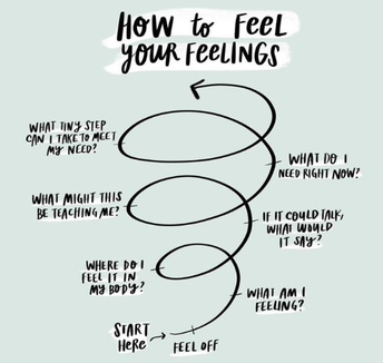 How to Feel your Feelings...