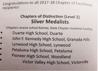 Chapter of Distinction!