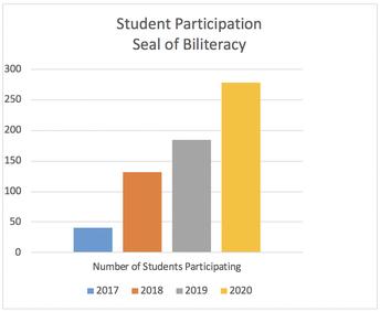 NJ State Seal of Biliteracy