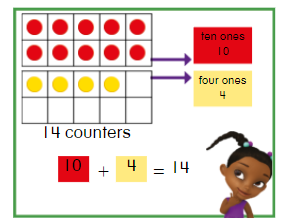 Topic 10: Compose Numbers 11 to 19