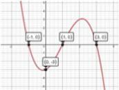 Graph for HS Challenge Problem #1