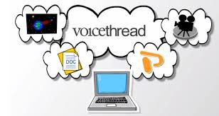 VoiceThread Support and How-To's