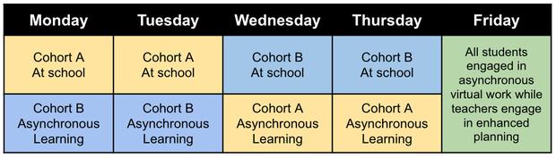 Hybrid week