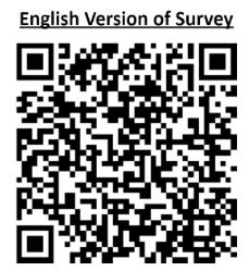 Title I Spring Survey