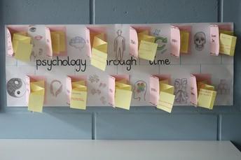 Psychology Timeline