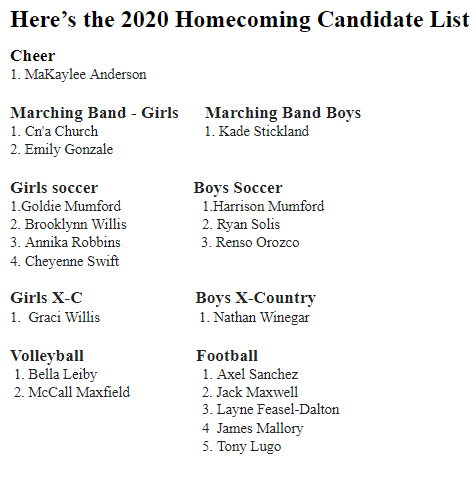 A list of Homecoming candidates.