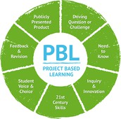 Apply Now for Green PBL 17-18!