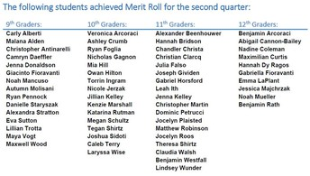 Merit Roll for the Second Quarter