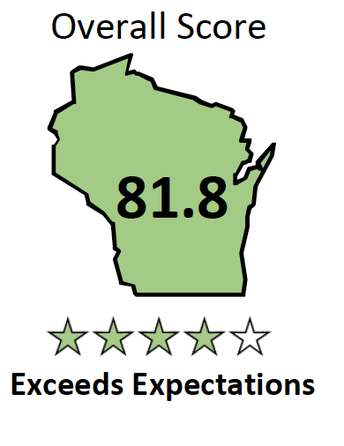 Chequamegon Middle School Exceeds Expectations on Wisconsin School Report Card