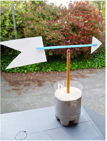 Grades 3-5: How to Make a Weathervane (Earth Science)