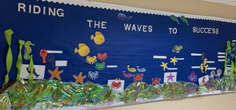 Riding the Waves ocean themed bulletin board