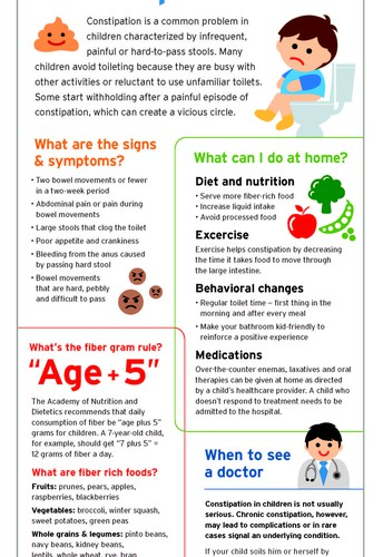 Common Causes of Abdominal Pain in Children